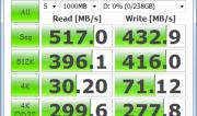 px-256m3p-cdm-default