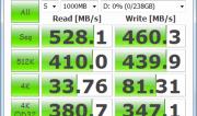px-256m5p-cdm-default