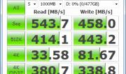 px-512m5p-cdm-default