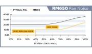 RM650-FAN-NOISE