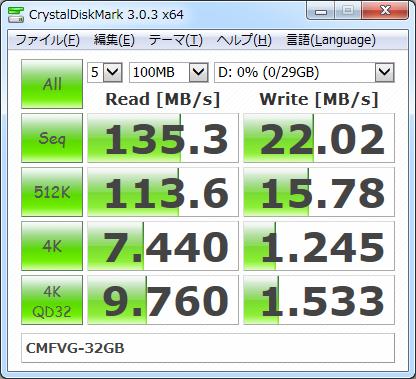 cmfvg-32gb-cdm