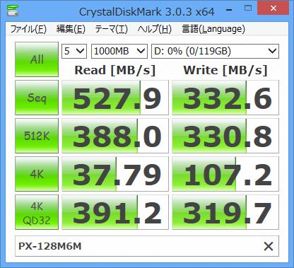 px-128m6m-cdm