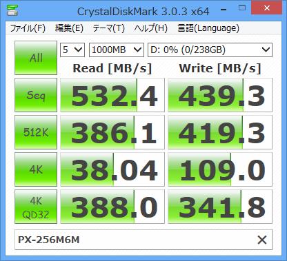 px-256m6m-cdm