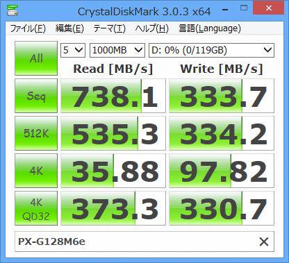 px-g128m6e-cdm