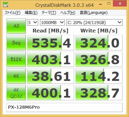 px-128m6pro_cdm