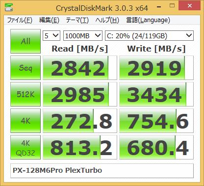 px-128m6pro_cdm_pt_1000mb