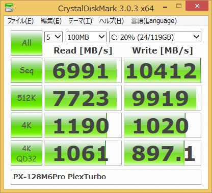 px-128m6pro_cdm_pt_100mb