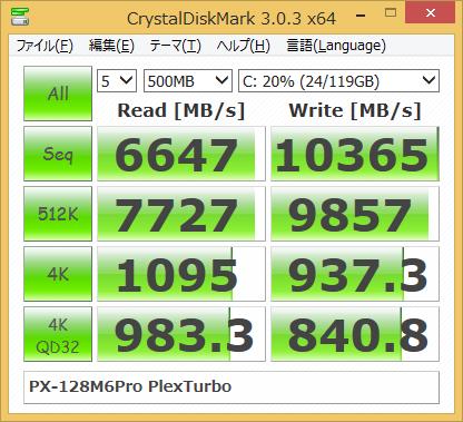 px-128m6pro_cdm_pt_500mb