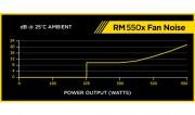 RM550x_NOISE_WEB_082015_m