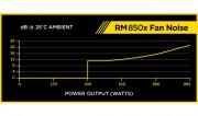 RM850x (7)
