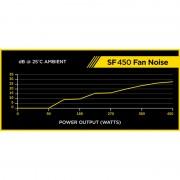 SF450 (6)