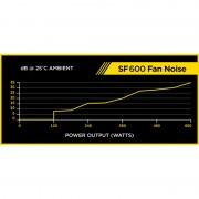 SF600 (6)