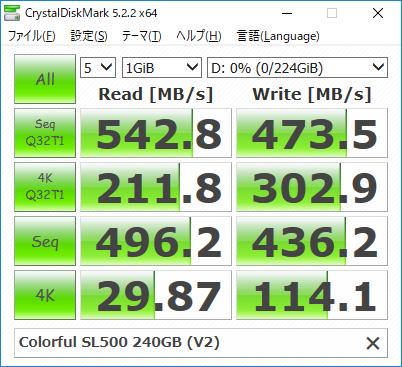 cdmsl500240gv2