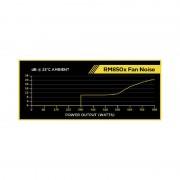 RM850x-new (8)