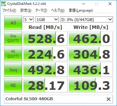 cdmsl500480gtlc