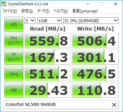SL500960gcdm