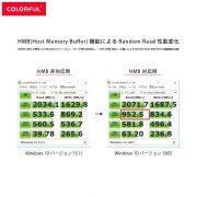 CN600S 480GB HMB