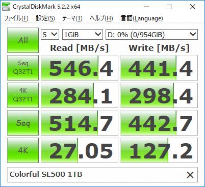 SL5001TBBoost_CDM